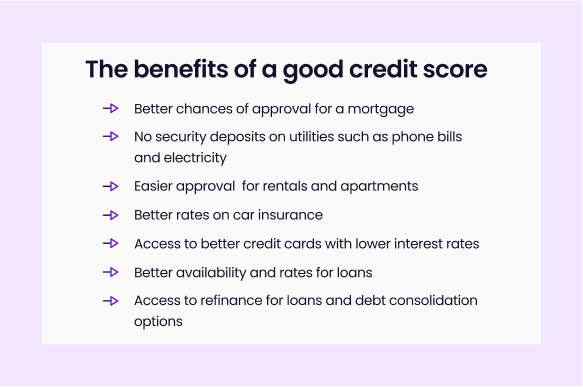 benefits of a good credit score, good credit score
